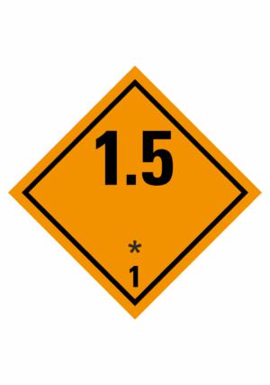 Značení nebezpečných látek a obalů - Symboly ADR: Výbušné látky a předměty (ADR Třída 1-1.5)