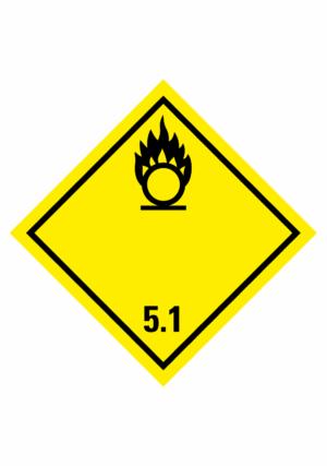 Značení nebezpečných látek a obalů - Symboly ADR: Látky podporující hoření (ADR Třída 5.1)