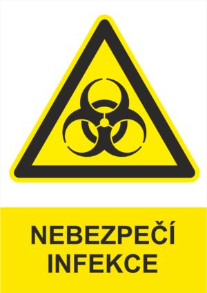 Výstraha Biologické riziko